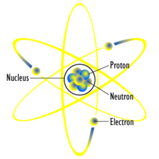 What is the atomic planetary model quora ah the atomic planetary model as it is more commonly known is the rutherford model of the atom ccuart Gallery