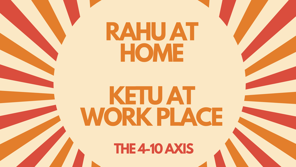 What is the result of Rahu in the 4th house and Ketu in the