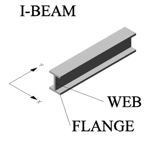 What Is Difference Between H And I Type Beams Quora