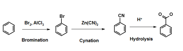 How to convert benzene into benzoic acid - Quora
