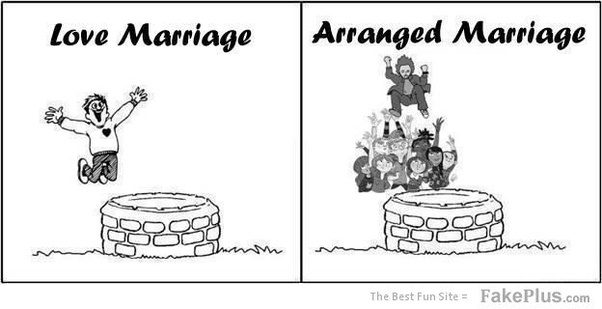 What are your views on arranged marriages?