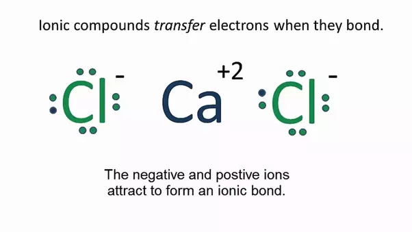 What Is The Electronic Dot Formula Of Cacl2 Quora