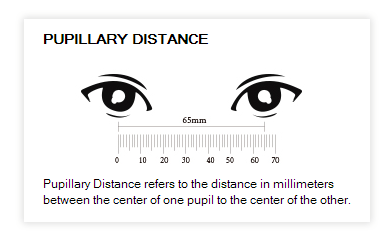 What Does It Mean If There Are Two Numbers For Pupillary Distance On