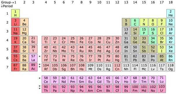 below is a full periodic table where metals are to the left of the alloy stair step line and non metals are to its right i hope tgat ive helped and best - Periodic Table Diamond Symbol