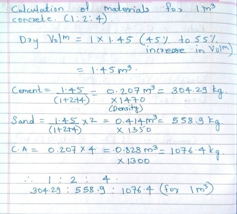 How To Calculate Cement Aggregate And Sand In Kg By Knowing The