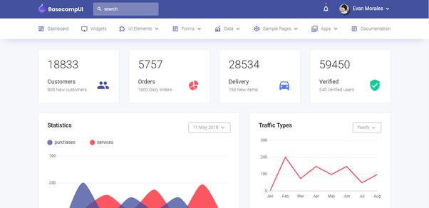 What is a good Bootstrap theme for a dashboard/analytics app? - Quora