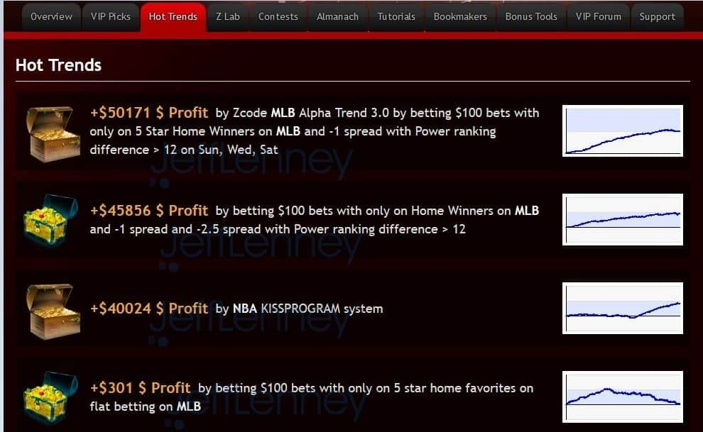 What's been the most accurate sports betting prediction website? - Quora