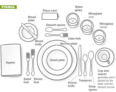 Your bread plate is to your left. Your wine and water glasses are to your right.  sc 1 st  Quora & What are some table manners and dining etiquette that everyone ...