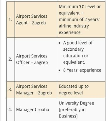 Some Significant Qualification For Emirates Airlines.  Job Qualifications