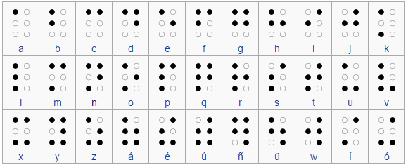 how to read braille pdf