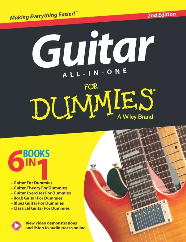 how to learn to play guitar online quora. Black Bedroom Furniture Sets. Home Design Ideas