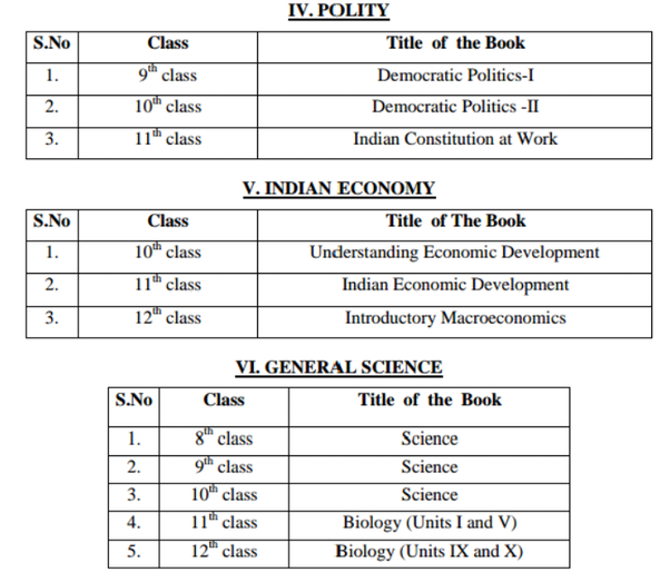 Is it necessary to read all of the NCERT books from class 6 to class