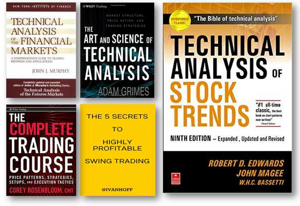 Which technical analysis book is the best quora here are some of the best books written on technical analysis to help traders and learners of stock market fandeluxe Gallery
