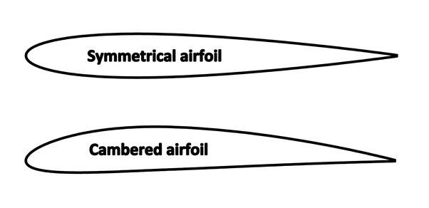 How does one choose an airfoil for any given aircraft design