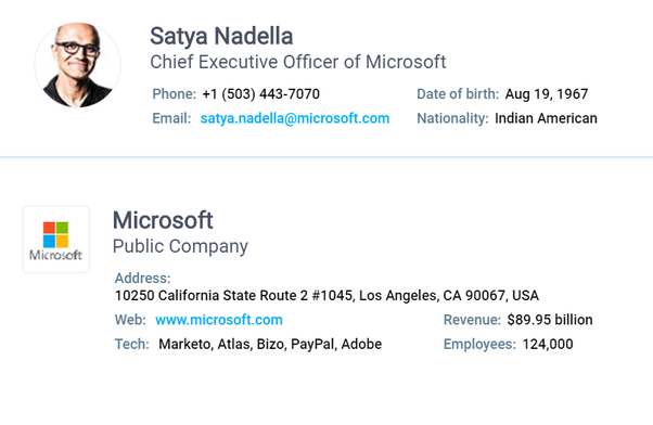 how to find a business directory with email contacts of company ceos