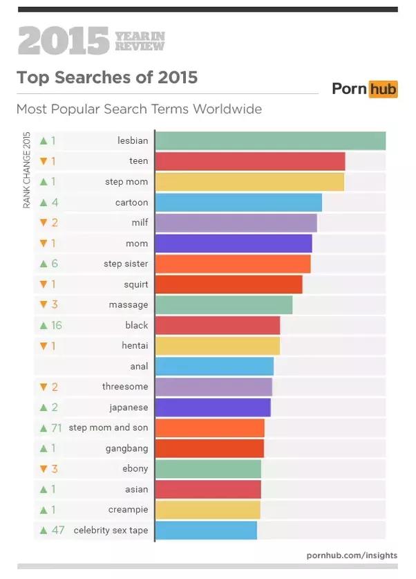 Common sex fetish