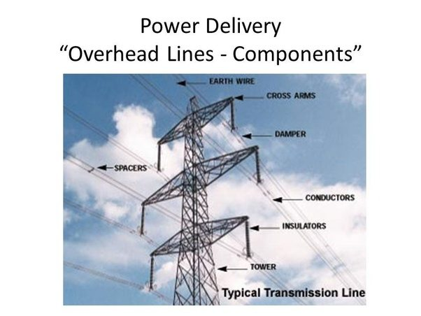 What are the main components of overhead transmission