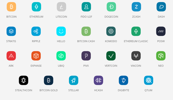 Cryptocurrency types of wallets