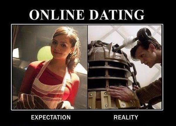 relative dating diagram