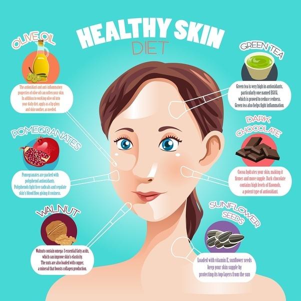 Foods To Eat Healthy Skin