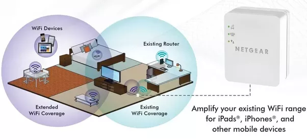 how to extend my wifi signal to another building 400 feet away quora rh quora com Best Wi-Fi Range Extender home wiring wifi extender