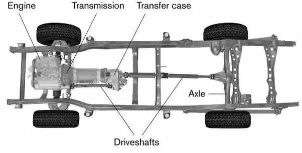 is there big difference between all wheel drive and 4x4 navara engine diagram navara engine diagram navara engine diagram navara engine diagram