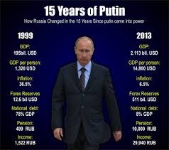 Is Vladimir Putin A Dictator Or Not Quora