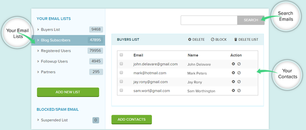 Which is the best bulk email marketing provider? - Quora