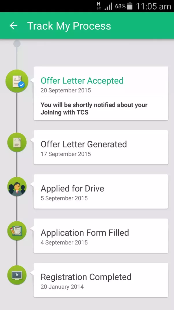 What Is The Full Procedure Of Tcs From The Offer Letter To