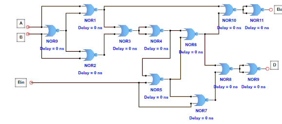 How to implement a full subtractor by using NOR gates only Quora