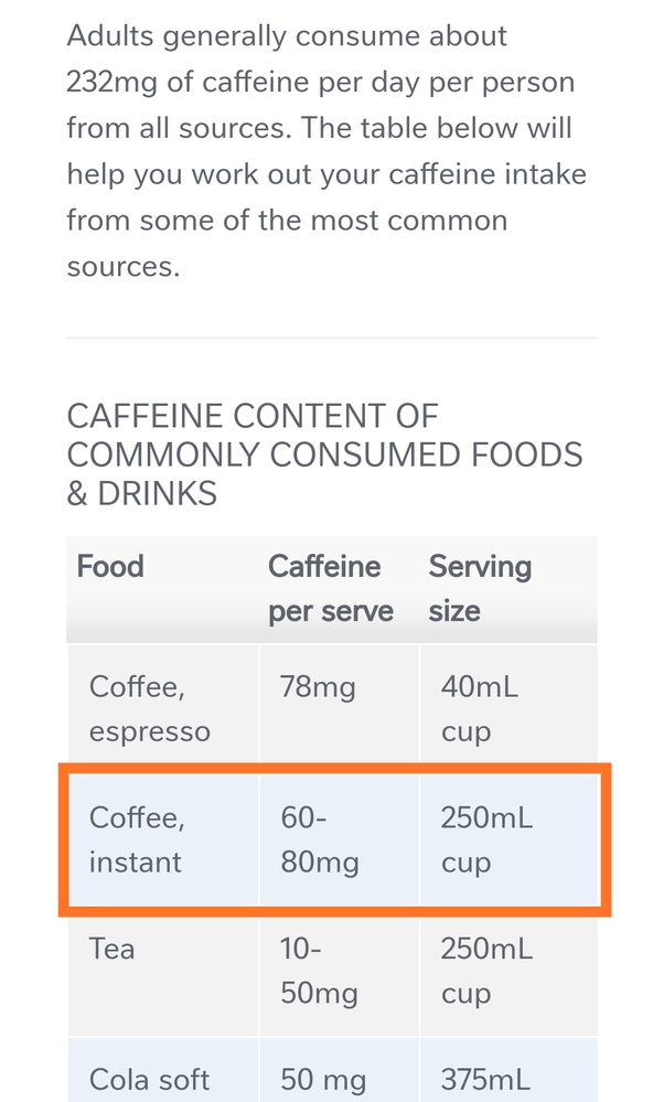 How Much Caffeine In Mg Does One Teaspoon Of Nescafe