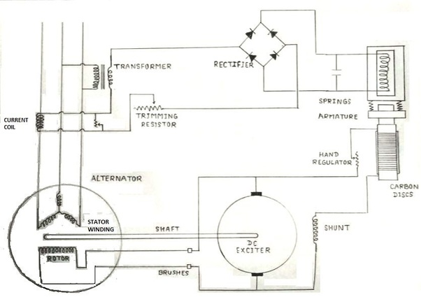 How Does A Carbon Pile Voltage Regulator Work Quora
