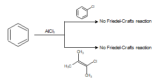 What are the limitations of Friedel-Crafts reactions? - Quora