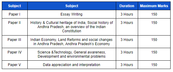 What are some of the very good books for APPSC Group-1 exam