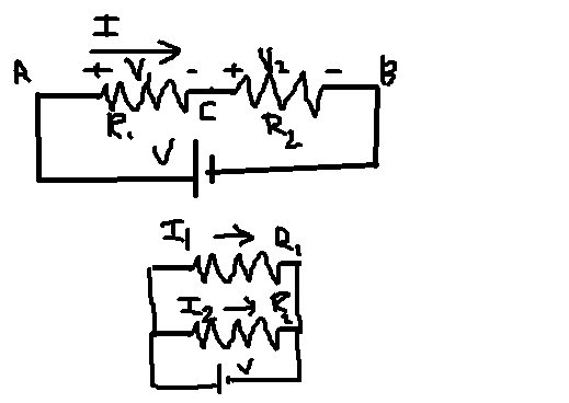 what is the difference between a series circuit and a parallel circuit