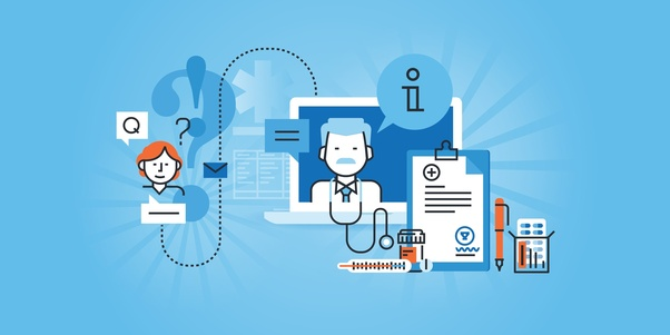What are the best doctor rating websites? - Quora