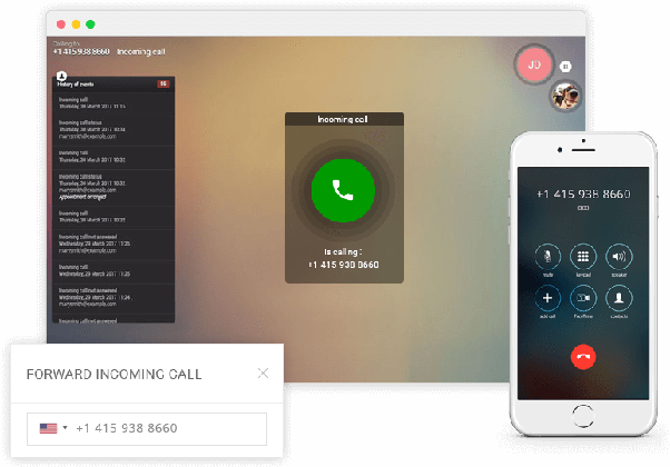 What is the best office phone system/provider for 15 person
