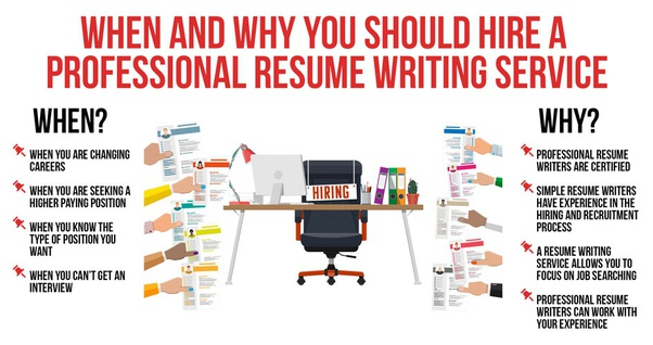 Why Should You Hire Professional Resume Writers Quora