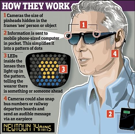 Why Do Blind People Wear Sunglasses Explained
