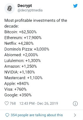 most profitable cryptocurrency to invest