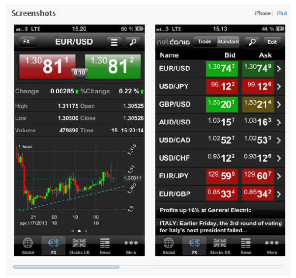 What are the best mobile apps to do technical analysis in indian