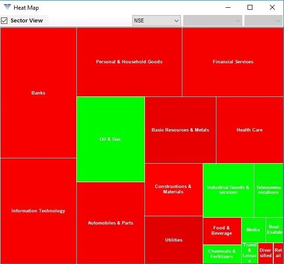 Best forex trading platform in india quora