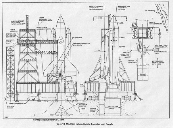 how do they get rockets off the crawler transporter and