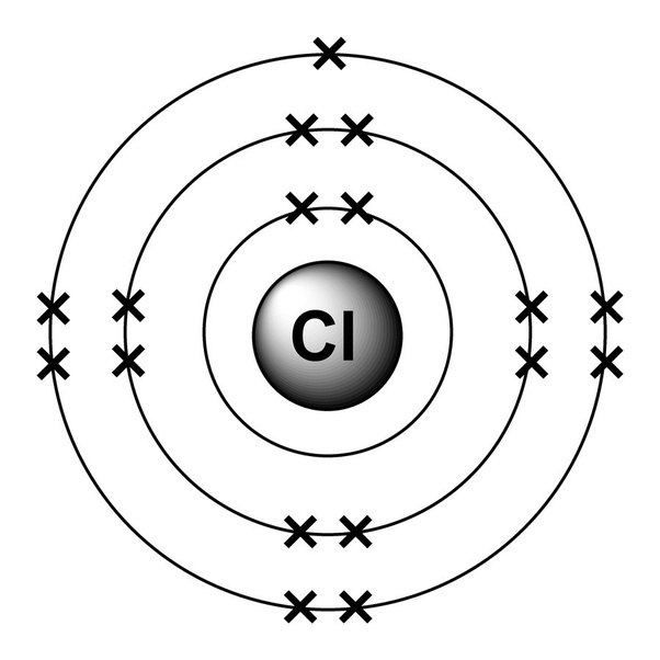 electron dot diagram for cl2 electron dot diagram ionic bonds how to determine the electron dot structure for cl - quora #13