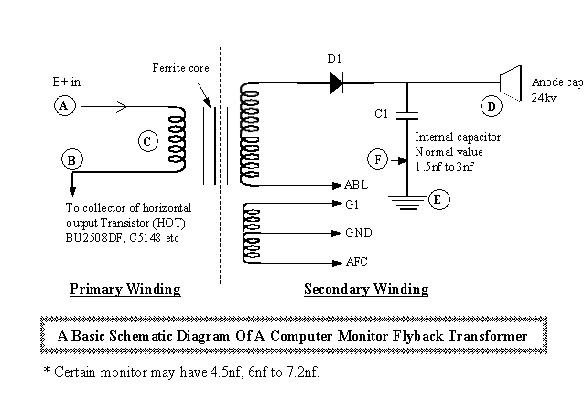 how to use a flyback transformer where is the primary and secondary rh quora com flyback driver circuit diagram TV Flyback Transformer Circuits