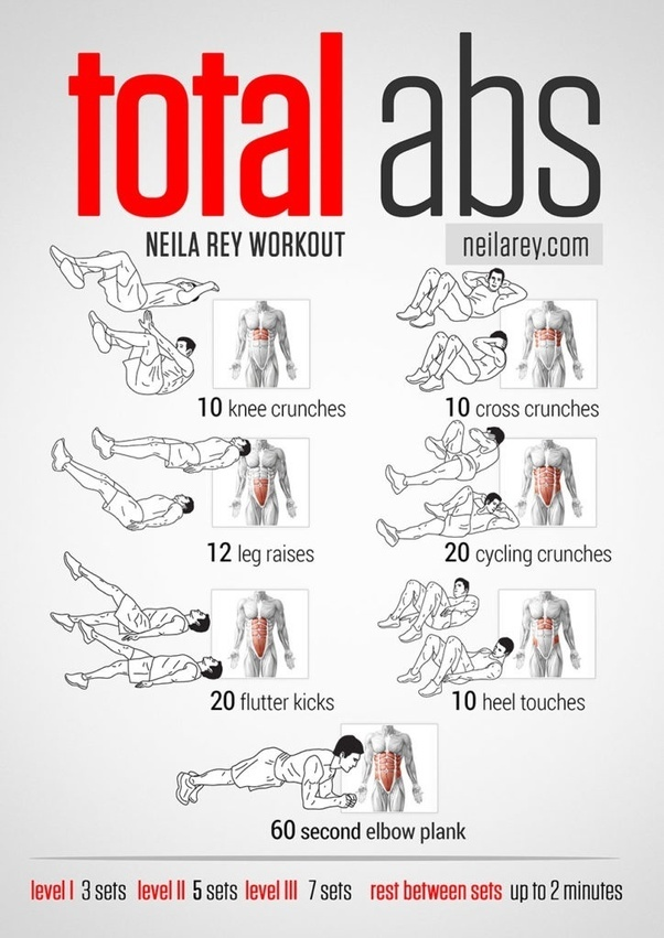 great ab workouts what are some of the best ab workouts at home and with no 30302