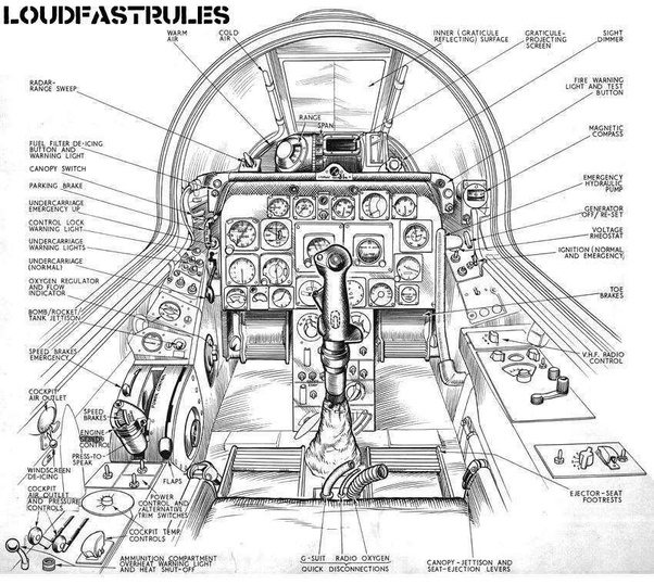 Can I see a diagram of the cockpit