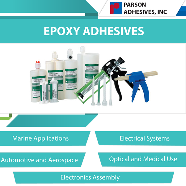 Where can I buy epoxy resin in Nepal? - Quora