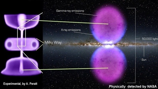 Do we only map universe according to what is visible to us ...