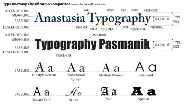 So A Font That May Work For You At 8pt Or Smaller Point Sizes Could Be Contemporary Typeface Design With X Height Is Larger Versions Of Microsoft